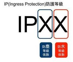 IP图1.png