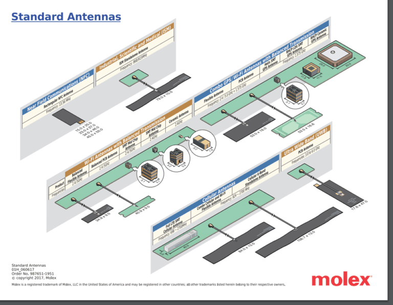 internal-antenna-designs-768x597.png