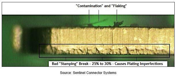 contamination-and-flaking.jpg
