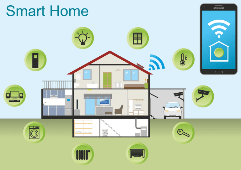 connected-homes-768x543.png