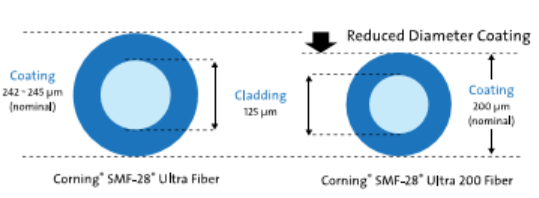 Fig-2_Corning.png
